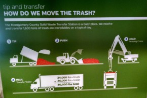 How a trash transfer stationworks